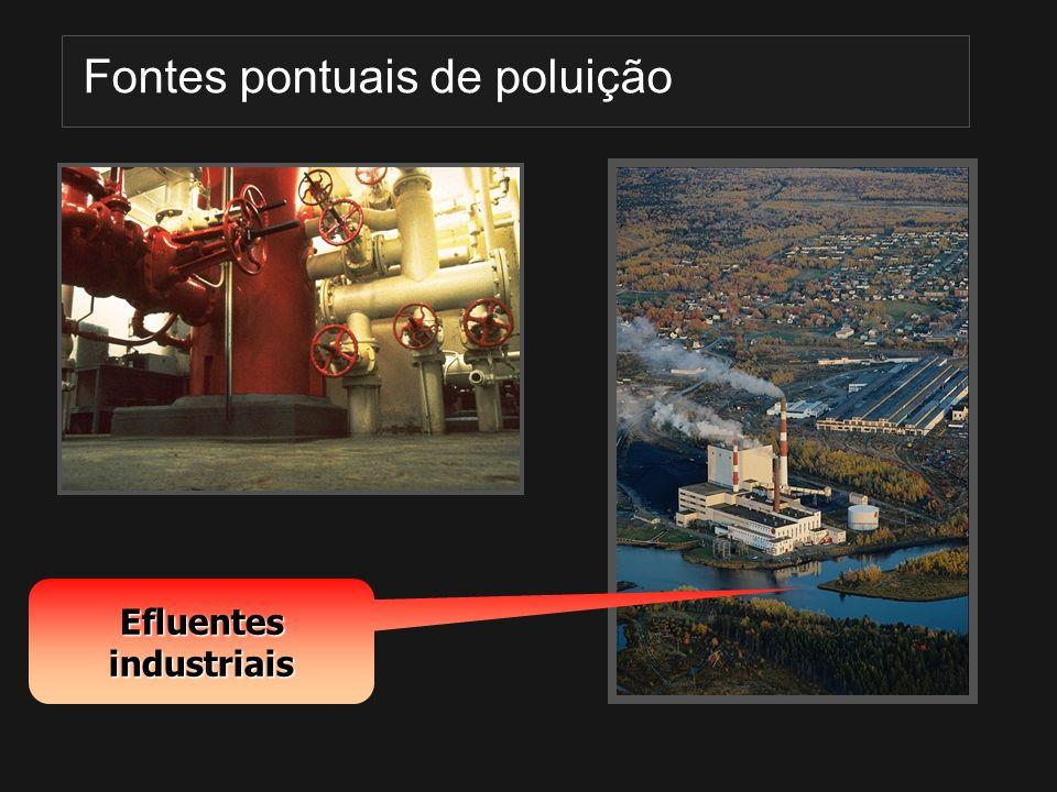 Efluentes industriais