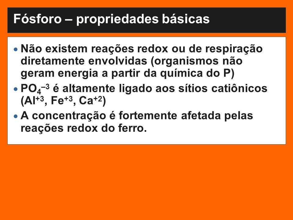 Fósforo – propriedades básicas