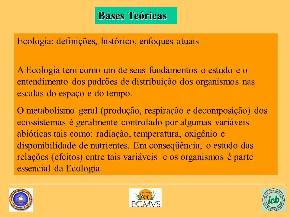 Bases Teóricas Ecologia: definições, histórico, enfoques atuais