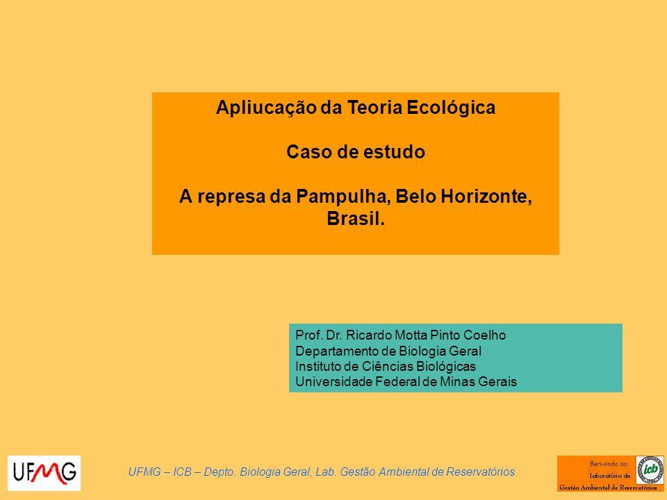 Apliucação da Teoria Ecológica Caso de estudo