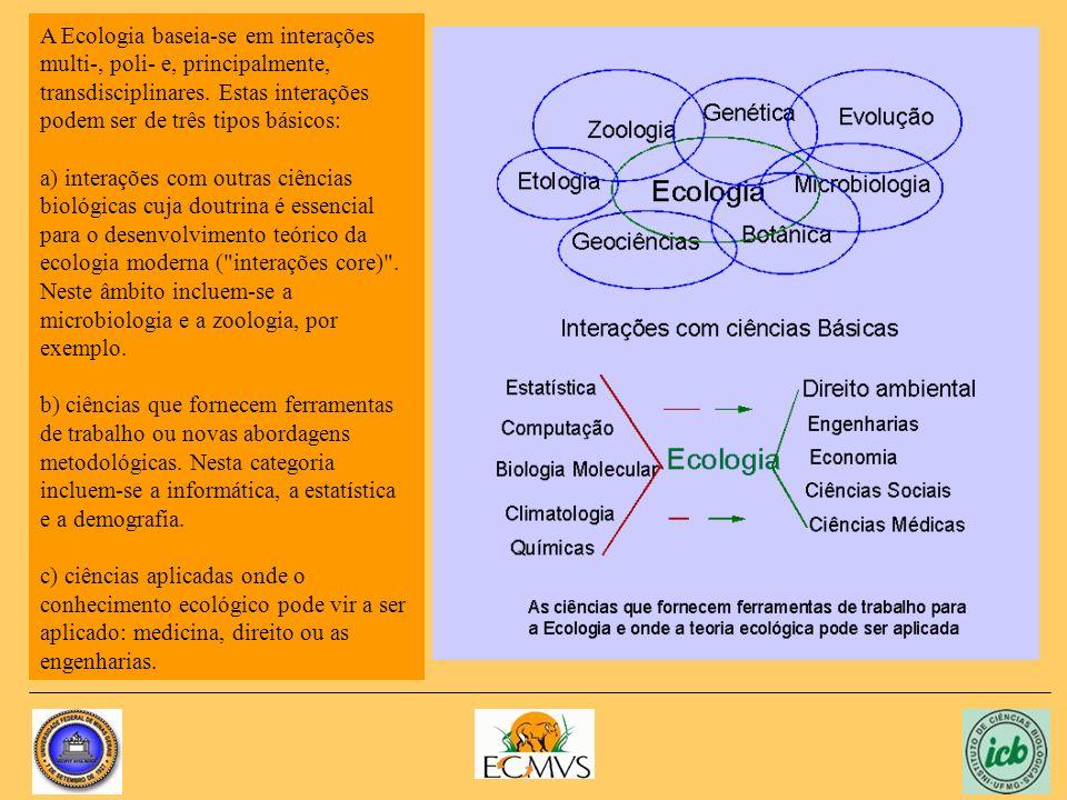 A Ecologia baseia-se em interações multi-, poli- e, principalmente, transdisciplinares. Estas interações podem ser de três tipos básicos: