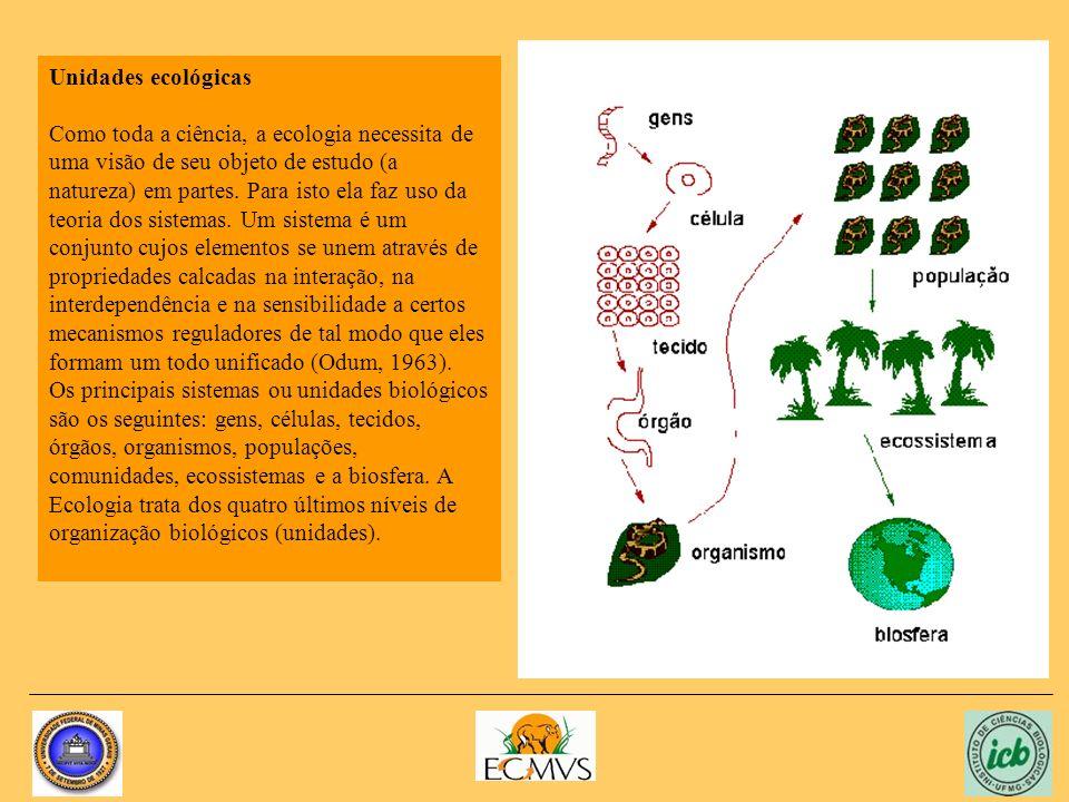 Unidades ecológicas