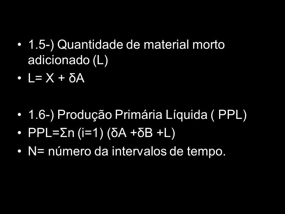 1.5-) Quantidade de material morto adicionado (L)