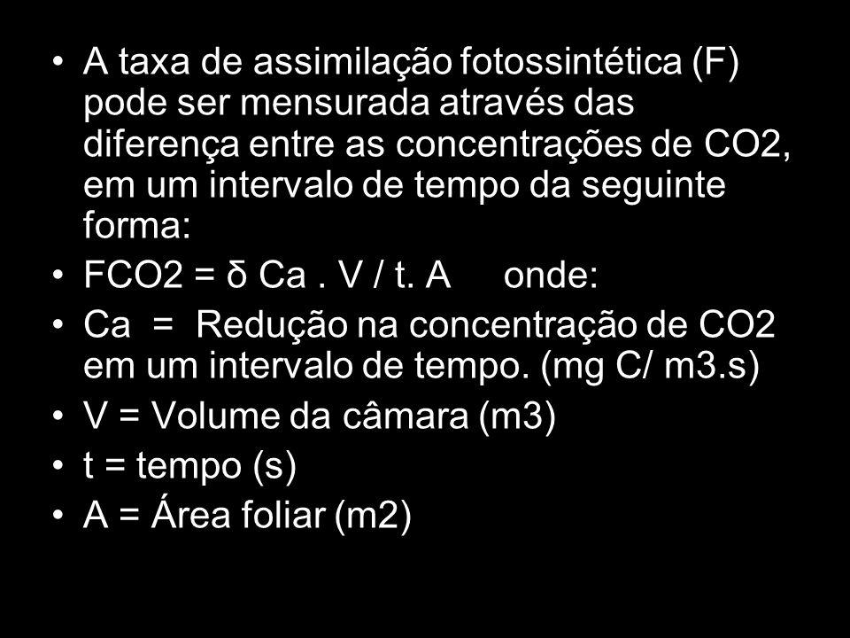 A taxa de assimilação fotossintética (F) pode ser mensurada através das diferença entre as concentrações de CO2, em um intervalo de tempo da seguinte forma: