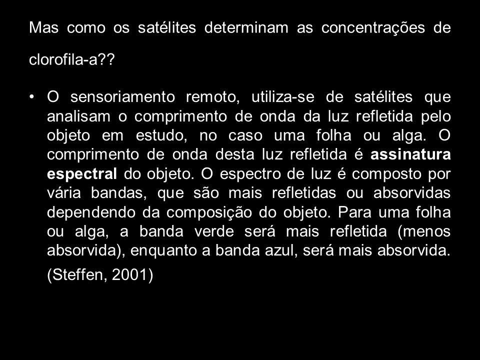 Mas como os satélites determinam as concentrações de clorofila-a