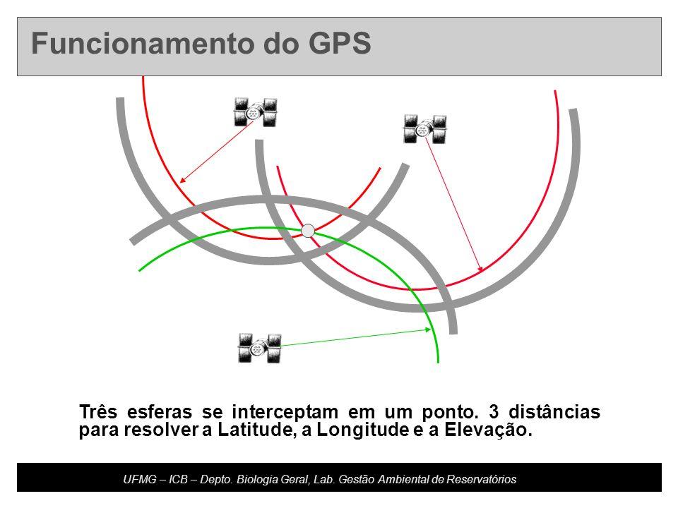 Funcionamento do GPSTrês esferas se interceptam em um ponto.