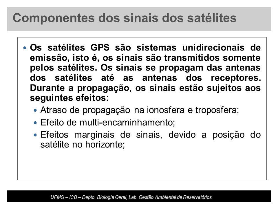 Componentes dos sinais dos satélites