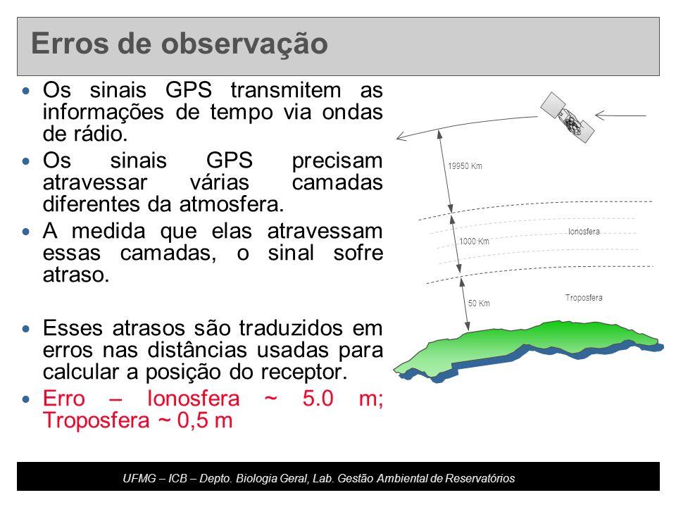 Erros de observação Os sinais GPS transmitem as informações de tempo via ondas de rádio.