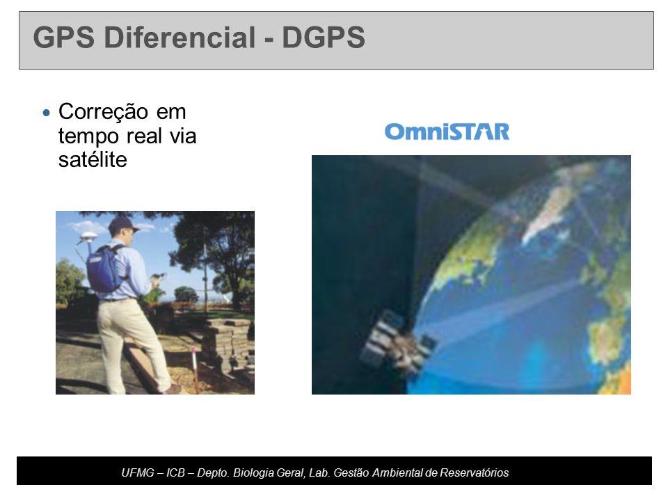 GPS Diferencial - DGPS Correção em tempo real via satélite