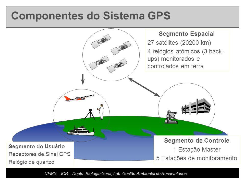 5 Estações de monitoramento
