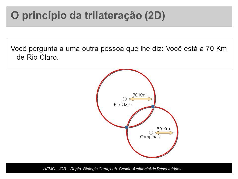O princípio da trilateração (2D)