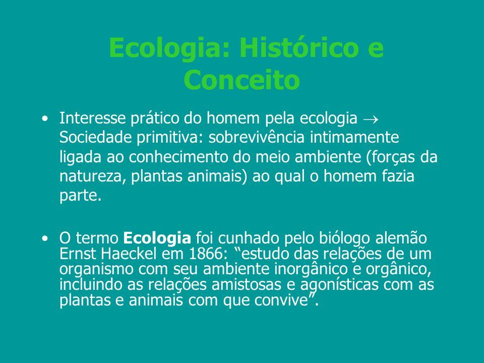 Ecologia: Histórico e Conceito