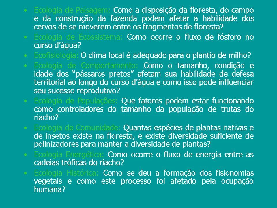 Ecologia de Paisagem: Como a disposição da floresta, do campo e da construção da fazenda podem afetar a habilidade dos cervos de se moverem entre os fragmentos de floresta