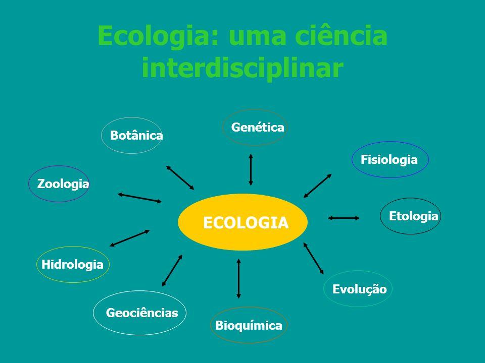 Ecologia: uma ciência interdisciplinar