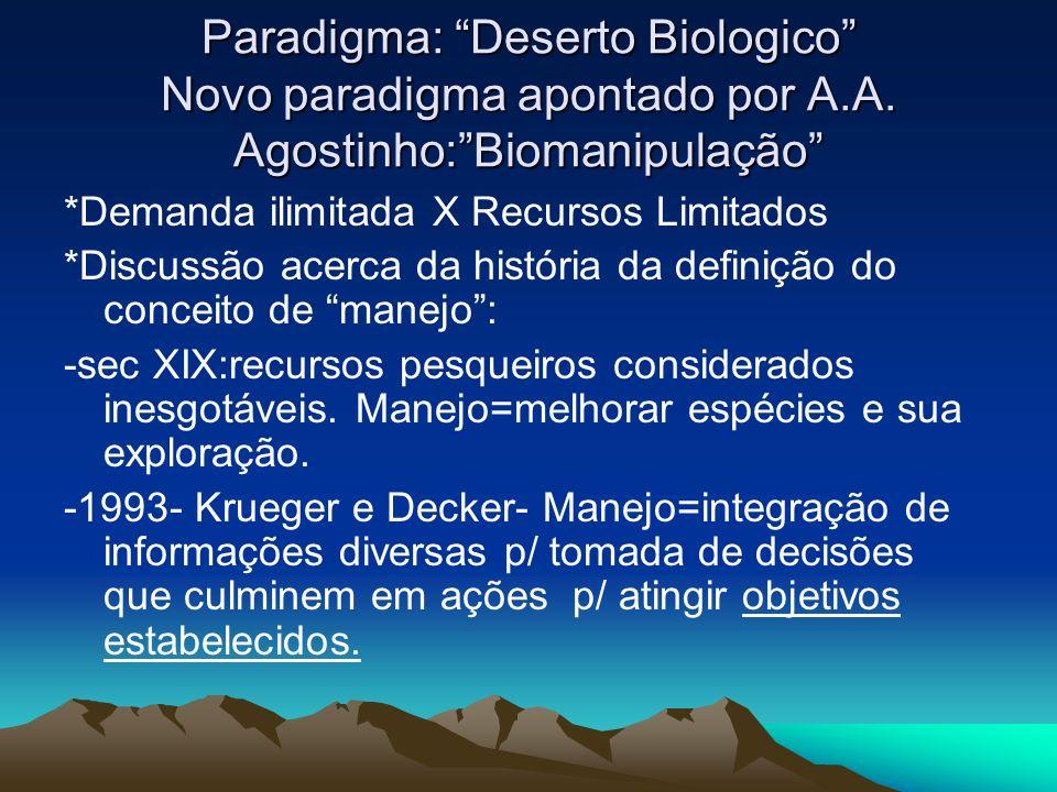 Paradigma: Deserto Biologico Novo paradigma apontado por A. A