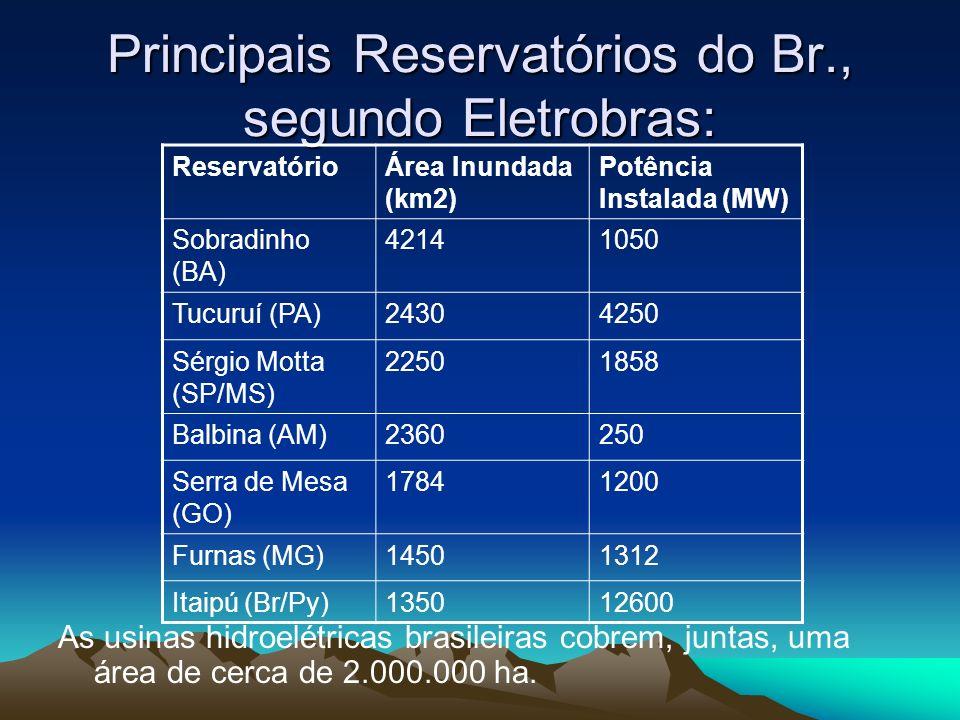 Principais Reservatórios do Br., segundo Eletrobras: