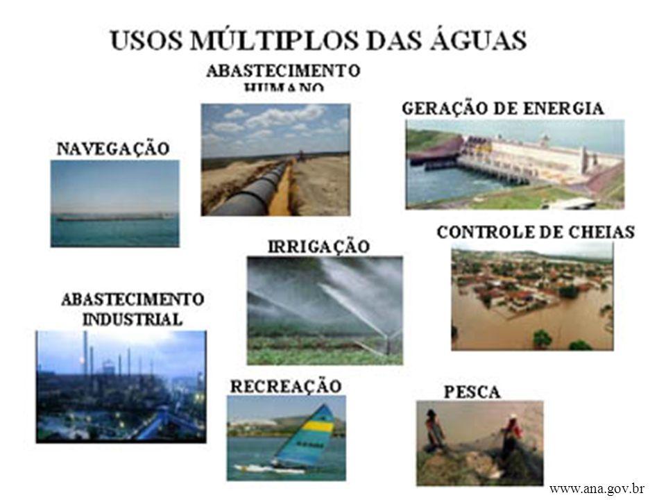 www.ana.gov.br