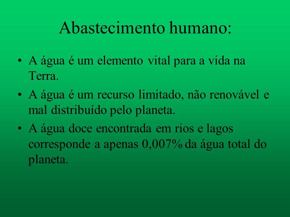 Abastecimento humano: