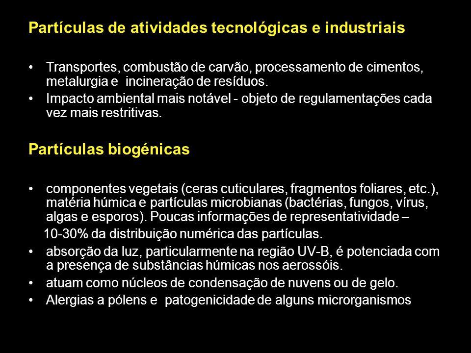 Partículas de atividades tecnológicas e industriais