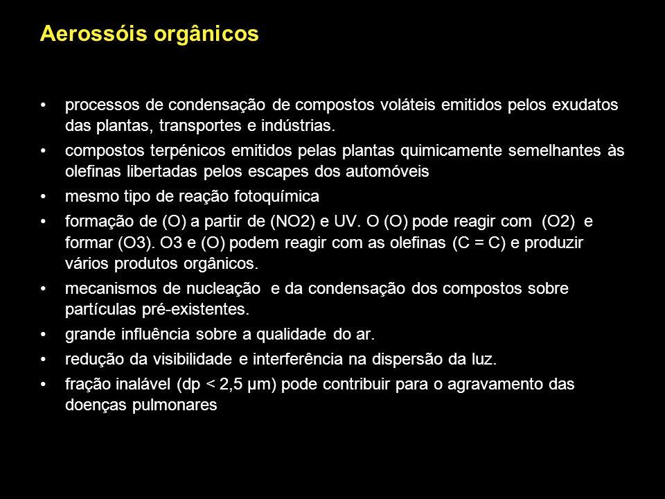 Aerossóis orgânicos processos de condensação de compostos voláteis emitidos pelos exudatos das plantas, transportes e indústrias.