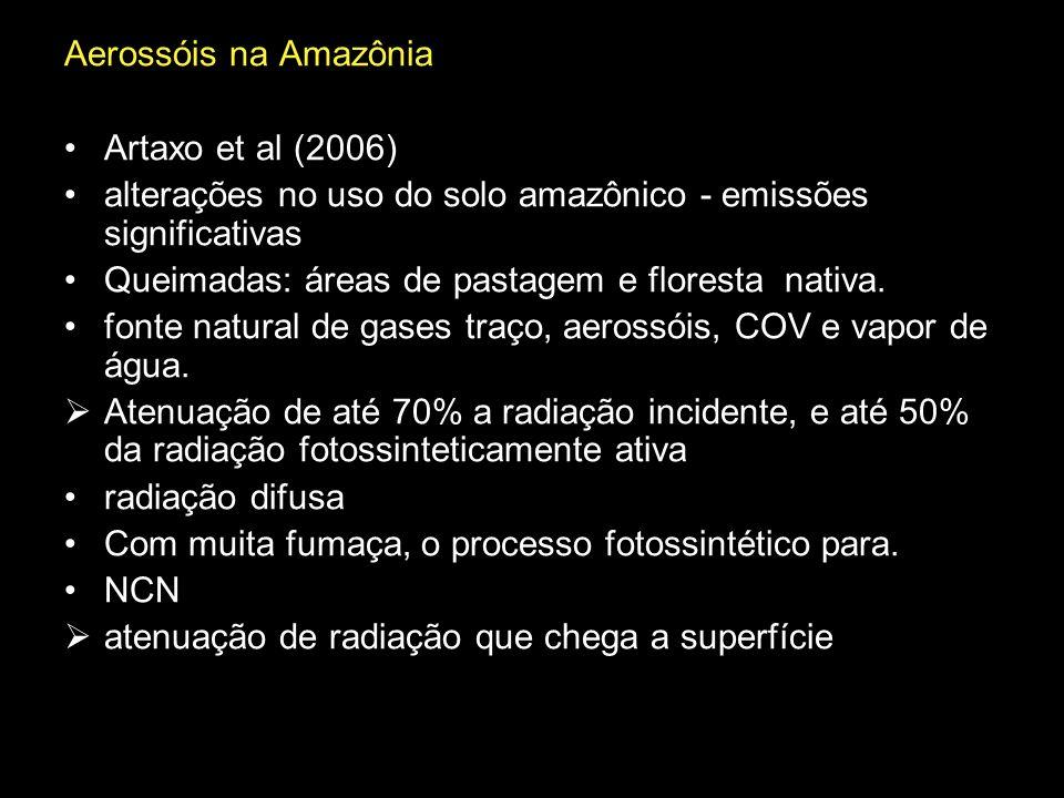 Aerossóis na Amazônia Artaxo et al (2006) alterações no uso do solo amazônico - emissões significativas.