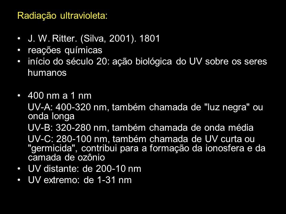 Radiação ultravioleta: