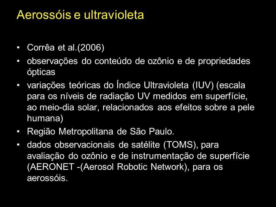 Aerossóis e ultravioleta