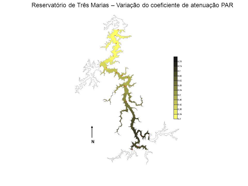 Comparação de kd em áreas de um mesmo ambiente