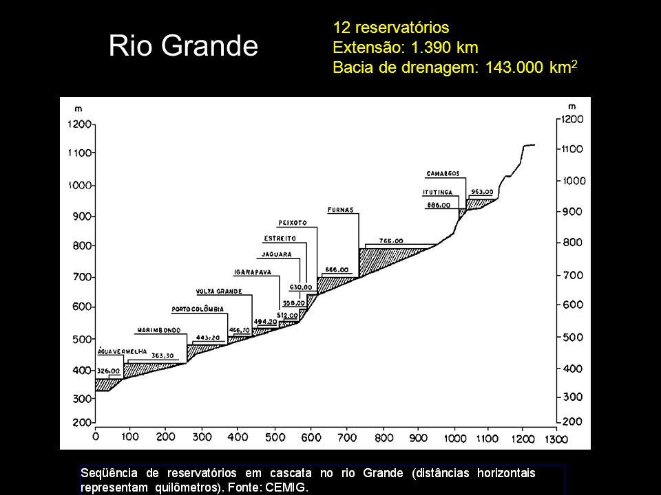 Rio Grande 12 reservatórios Extensão: 1.390 km