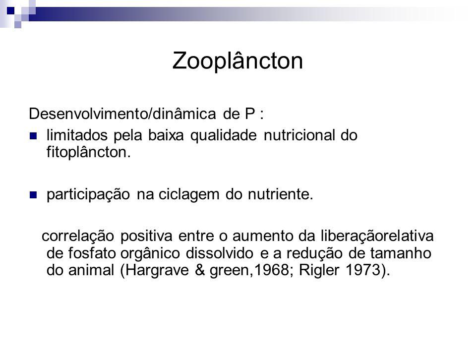 Zooplâncton Desenvolvimento/dinâmica de P :