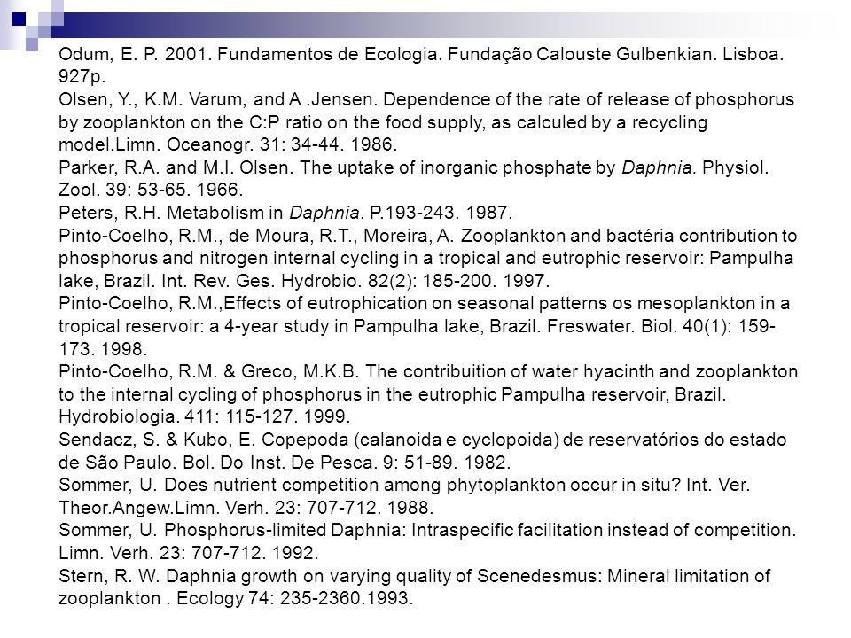 Odum, E. P. 2001. Fundamentos de Ecologia. Fundação Calouste Gulbenkian. Lisboa. 927p.