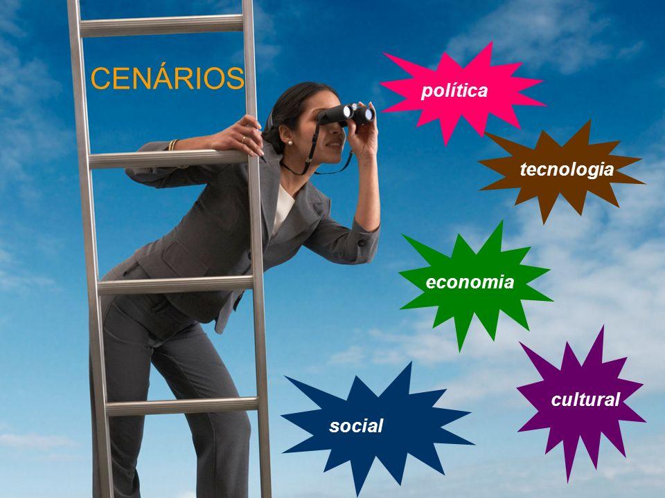 política CENÁRIOS tecnologia economia cultural social