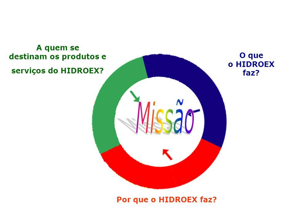destinam os produtos e serviços do HIDROEX