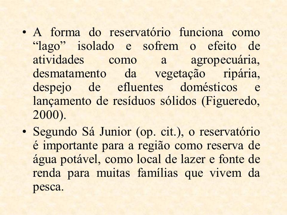 A forma do reservatório funciona como lago isolado e sofrem o efeito de atividades como a agropecuária, desmatamento da vegetação ripária, despejo de efluentes domésticos e lançamento de resíduos sólidos (Figueredo, 2000).