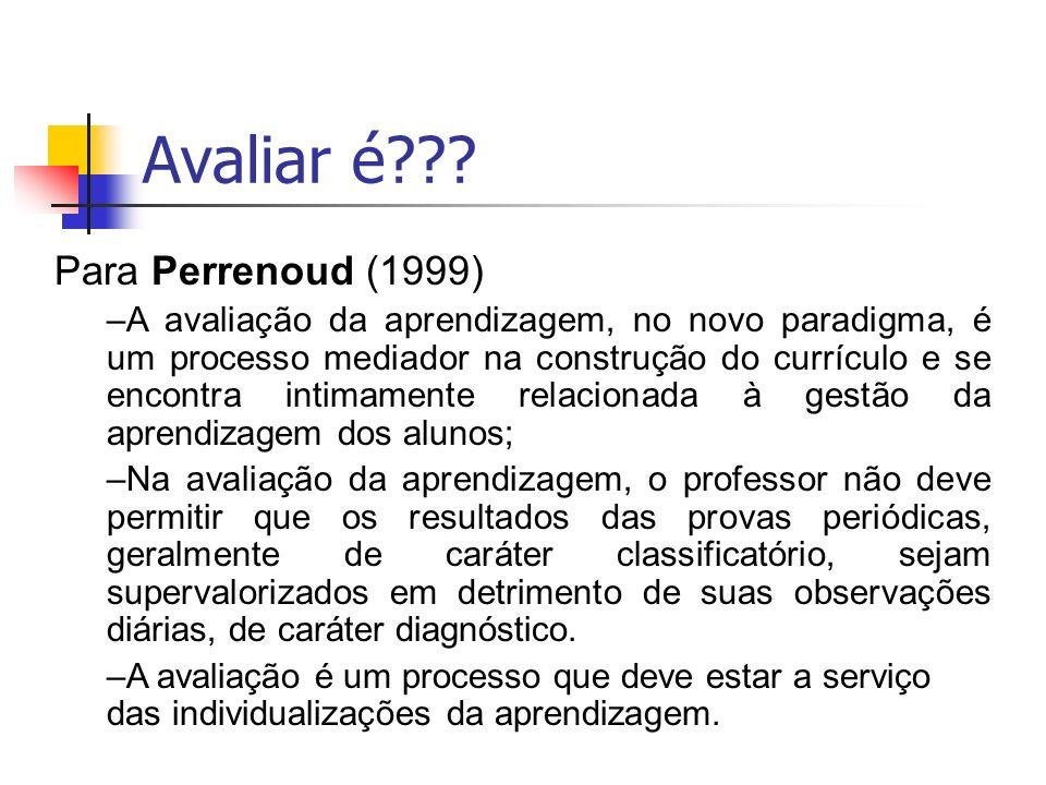 Avaliar é Para Perrenoud (1999)