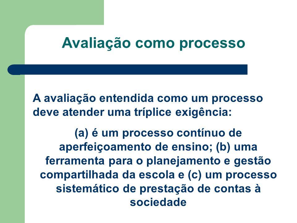 Avaliação como processo