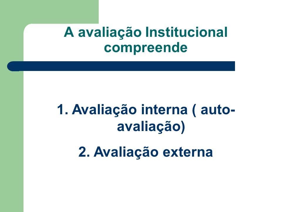 A avaliação Institucional compreende