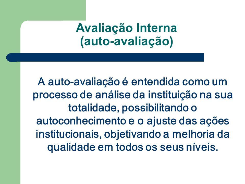Avaliação Interna (auto-avaliação)