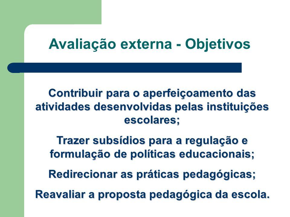 Avaliação externa - Objetivos