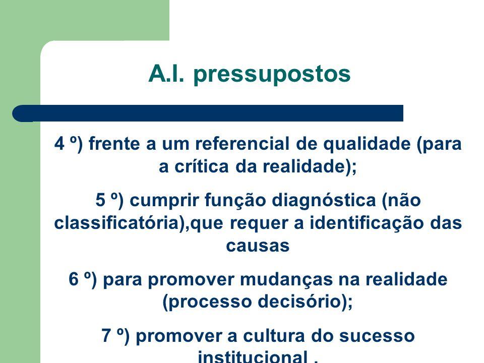 A.I. pressupostos 4 º) frente a um referencial de qualidade (para a crítica da realidade);