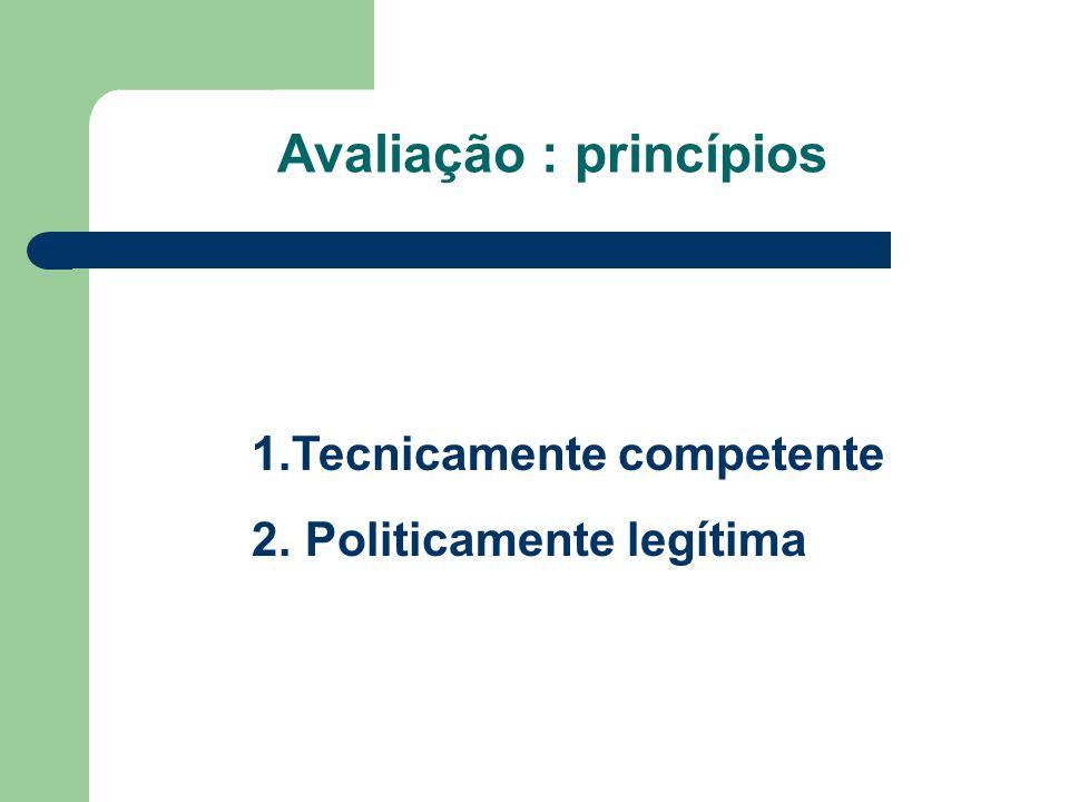 Avaliação : princípios