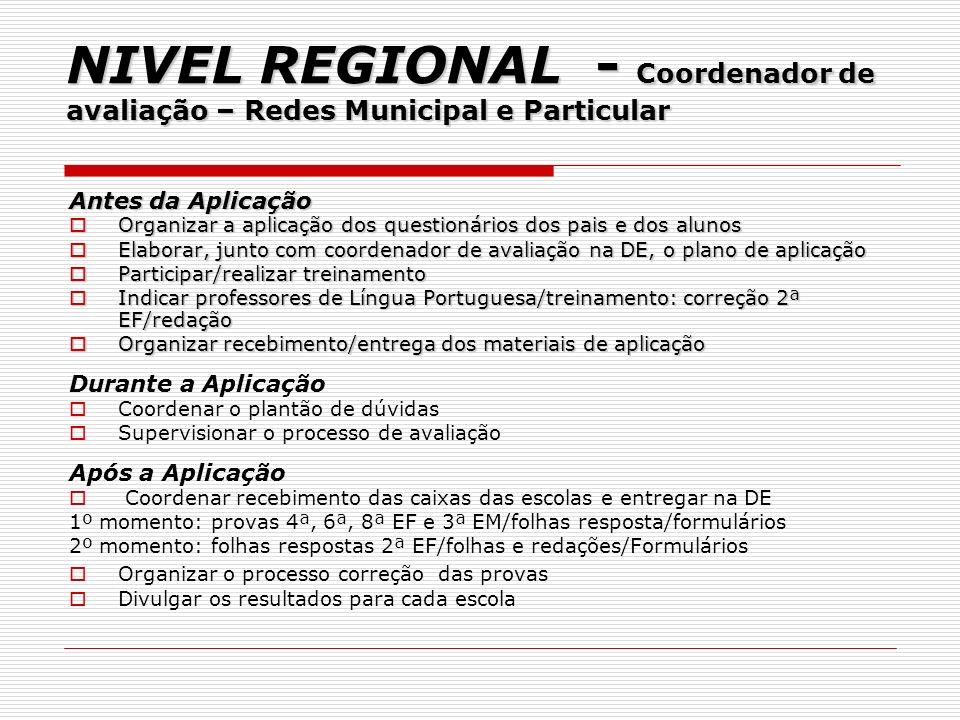 NIVEL REGIONAL - Coordenador de avaliação – Redes Municipal e Particular