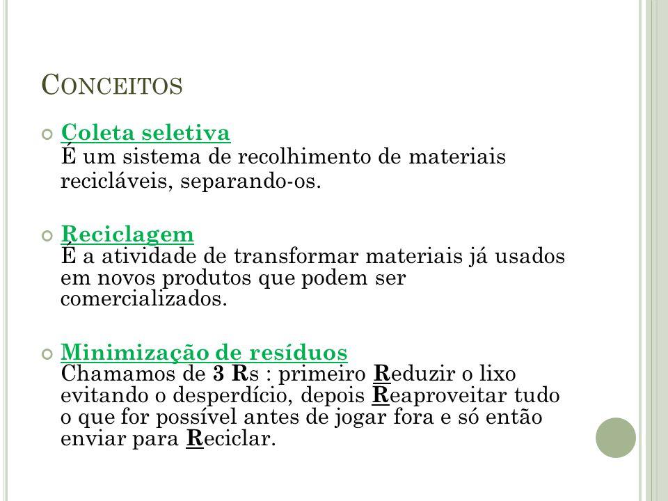Conceitos Coleta seletiva É um sistema de recolhimento de materiais recicláveis, separando-os.