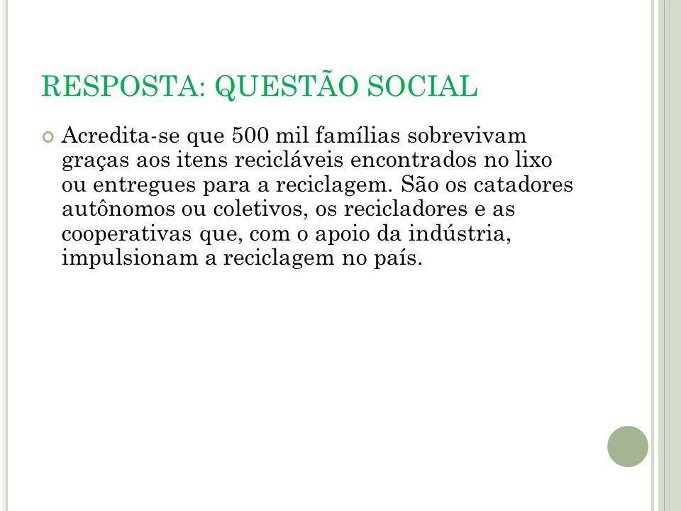 RESPOSTA: QUESTÃO SOCIAL