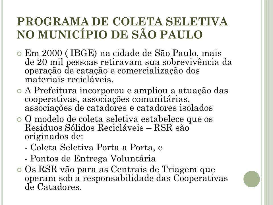 PROGRAMA DE COLETA SELETIVA NO MUNICÍPIO DE SÃO PAULO
