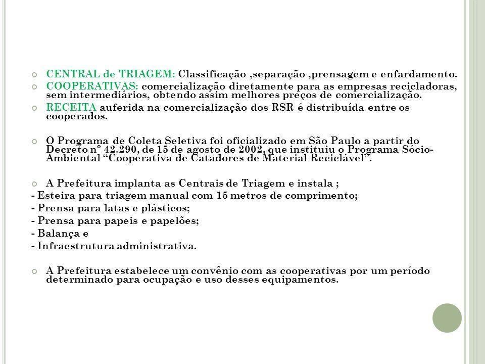 CENTRAL de TRIAGEM: Classificação ,separação ,prensagem e enfardamento.