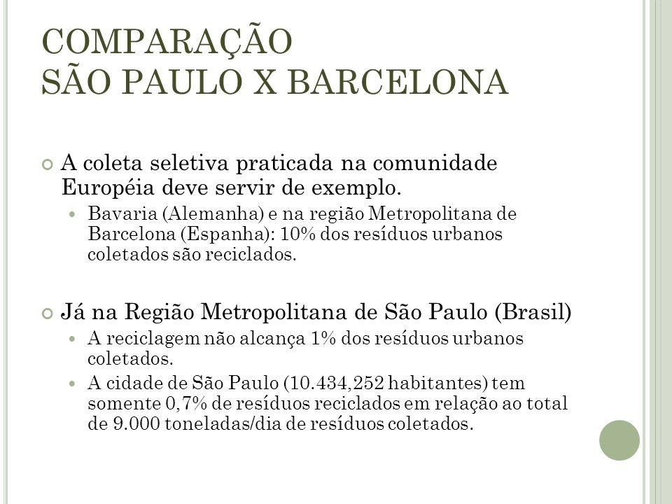 COMPARAÇÃO SÃO PAULO X BARCELONA