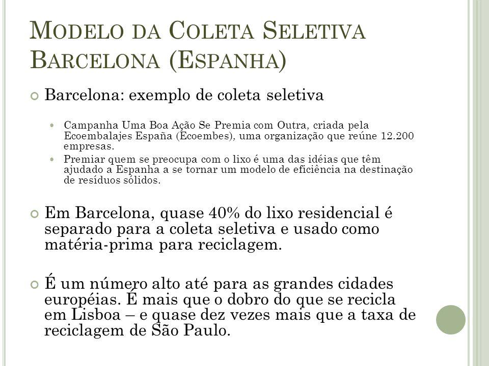 Modelo da Coleta Seletiva Barcelona (Espanha)