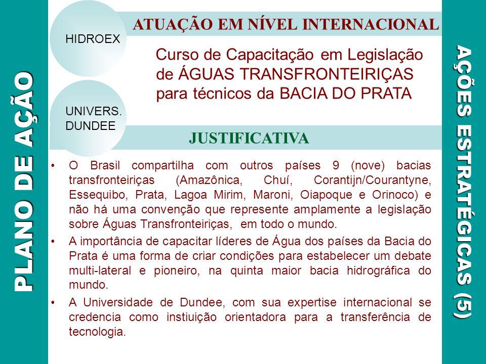 ATUAÇÃO EM NÍVEL INTERNACIONAL