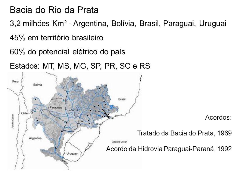 Bacia do Rio da Prata 3,2 milhões Km² - Argentina, Bolívia, Brasil, Paraguai, Uruguai. 45% em território brasileiro.